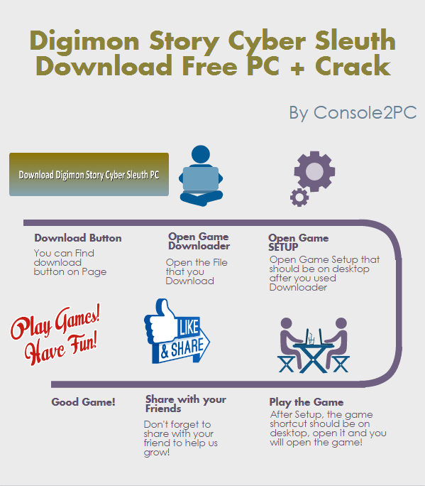 Digimon Story Cyber Sleuth pc version