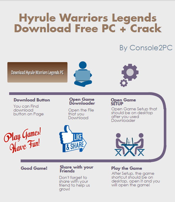 Hyrule Warriors Legends pc version
