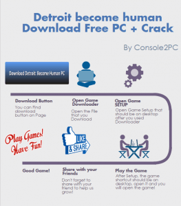 Detroid Become Human pc version
