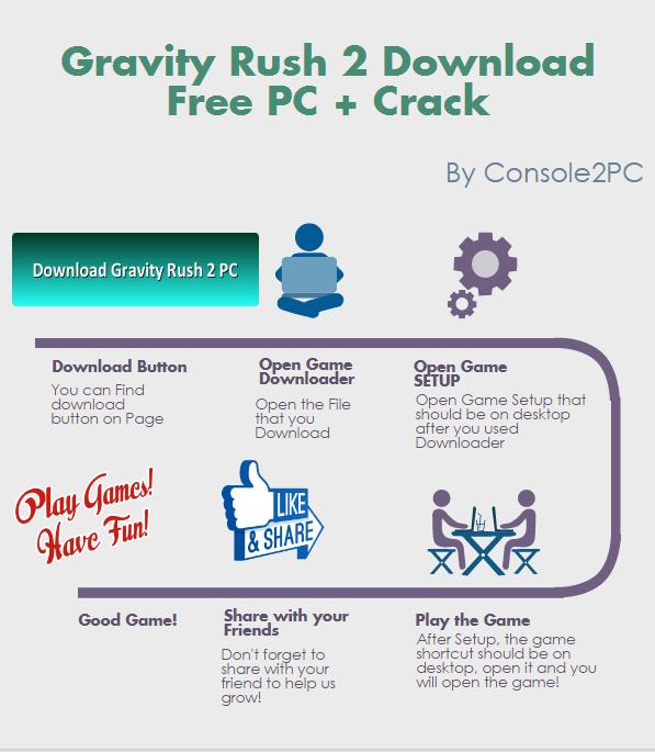 Gravity Rush 2 pc version