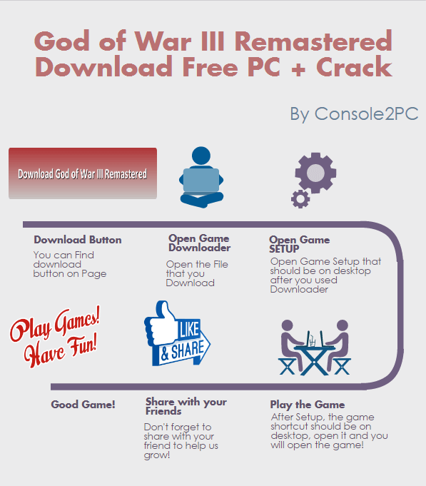 God of War 3 Remastered pc version