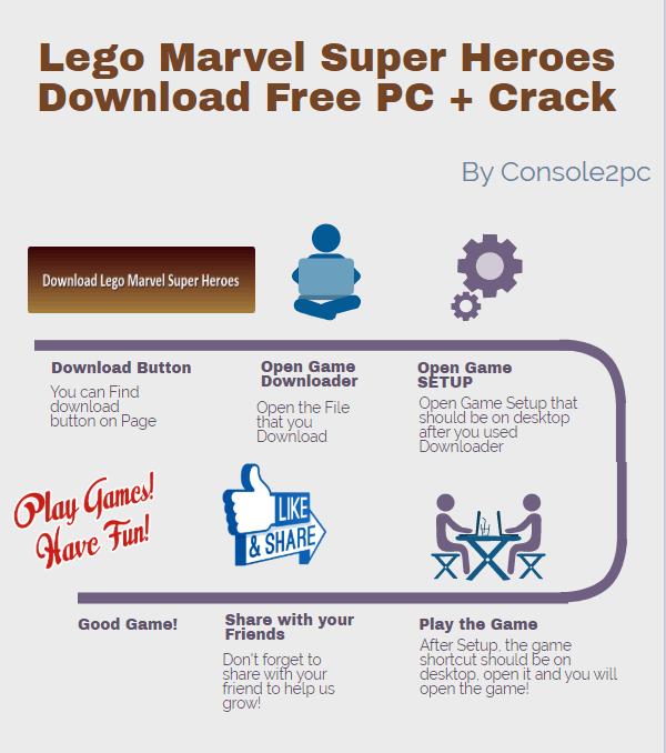 Lego Marvel Super Heroes pc version