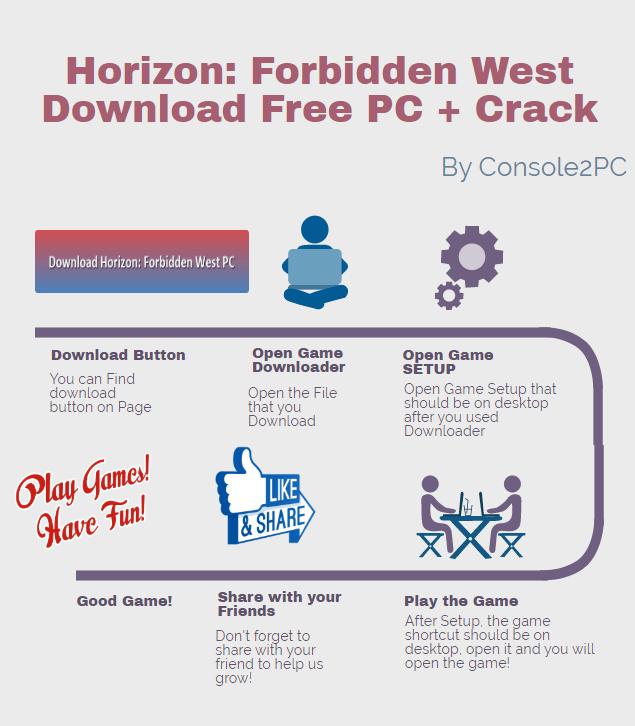 Horizon Forbidden West pc version