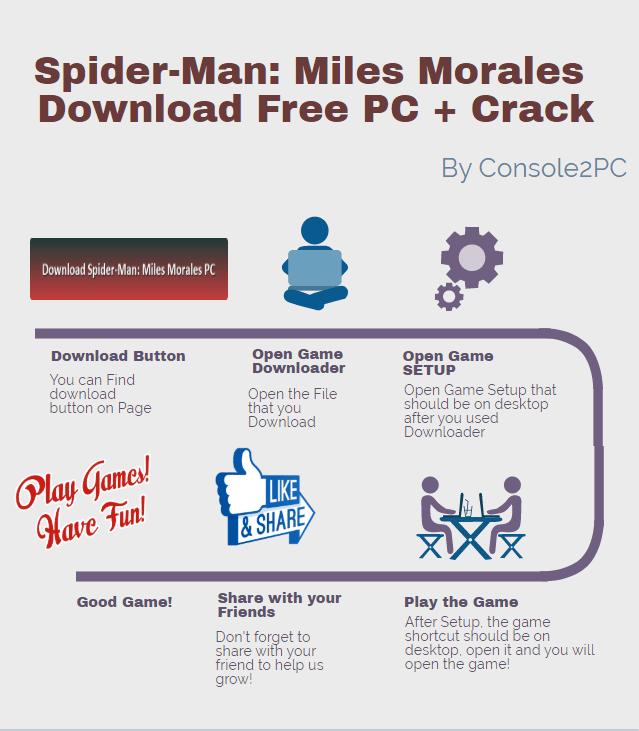 Spider-Man Miles Moralespc version