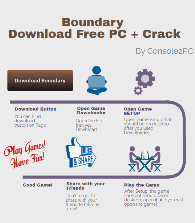 Boundary pc version