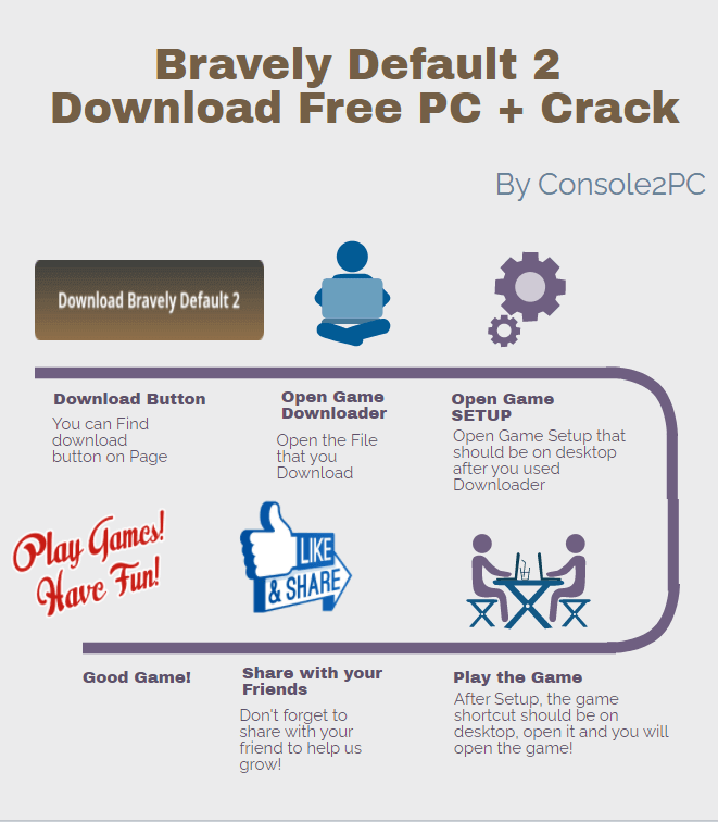 Bravely Default 2 pc version