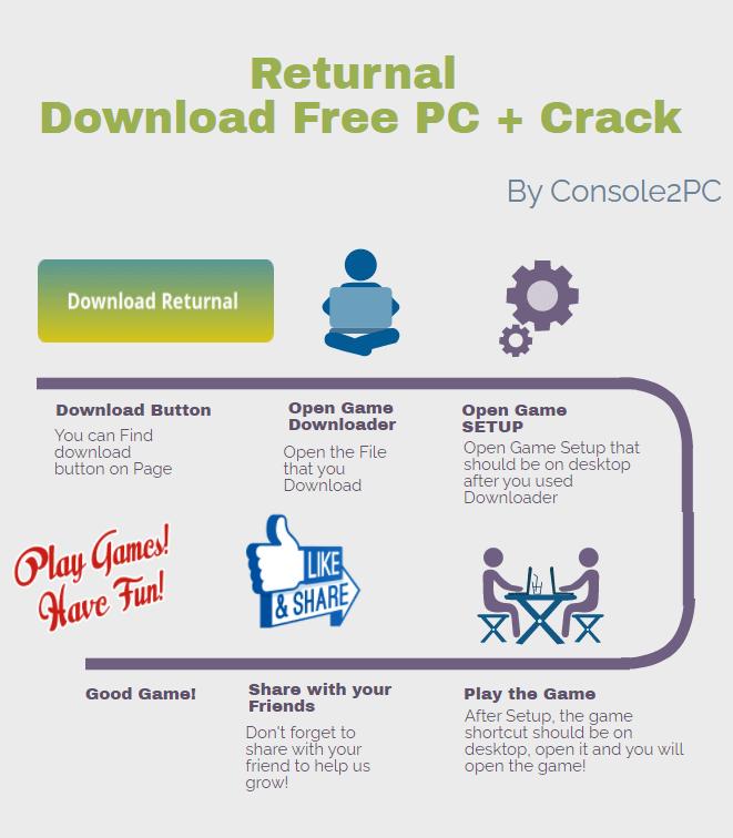 Returnal pc version
