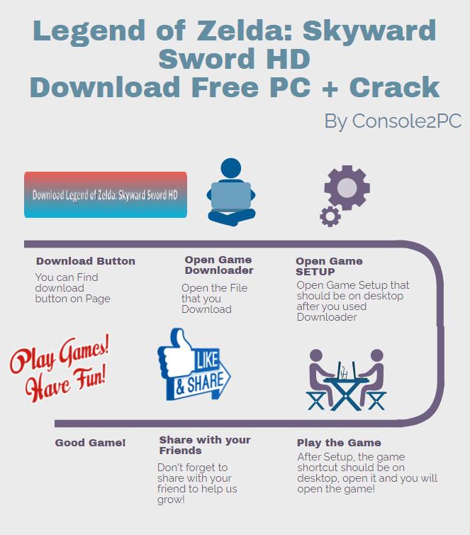 Legend of Zelda Skyward Sword HD pc version
